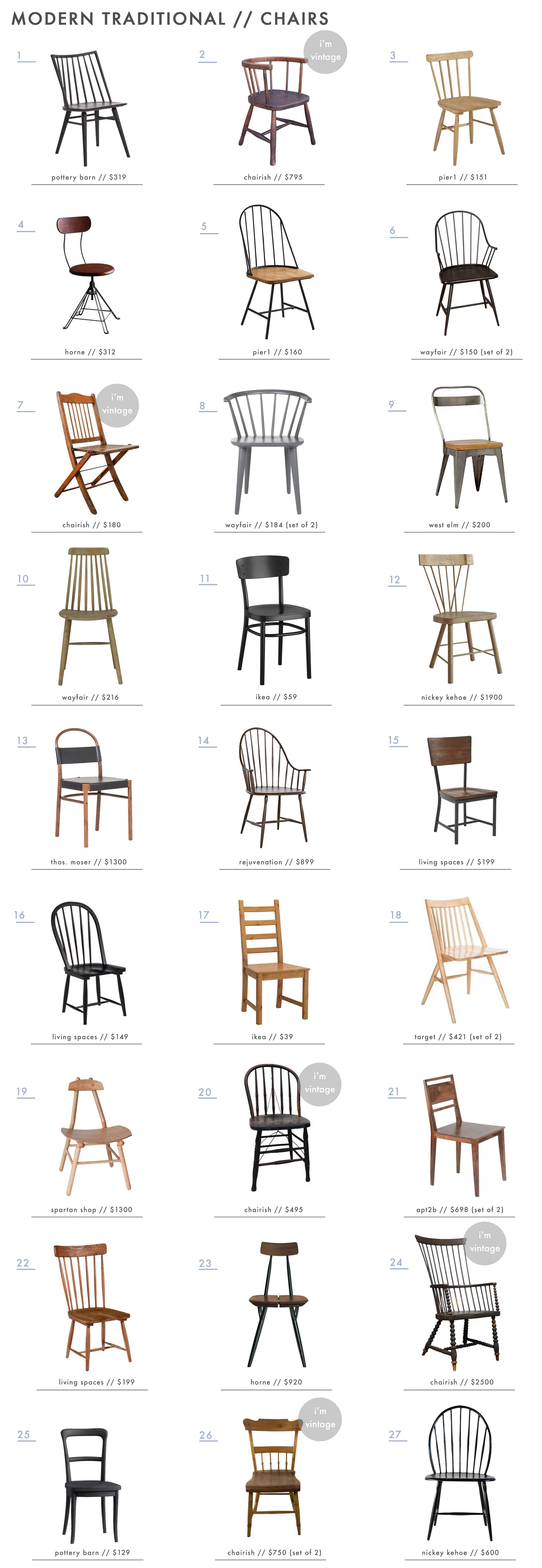 Emily Henderson Modern Simplified Traditional Furniture Chairs Roundup 1 1
