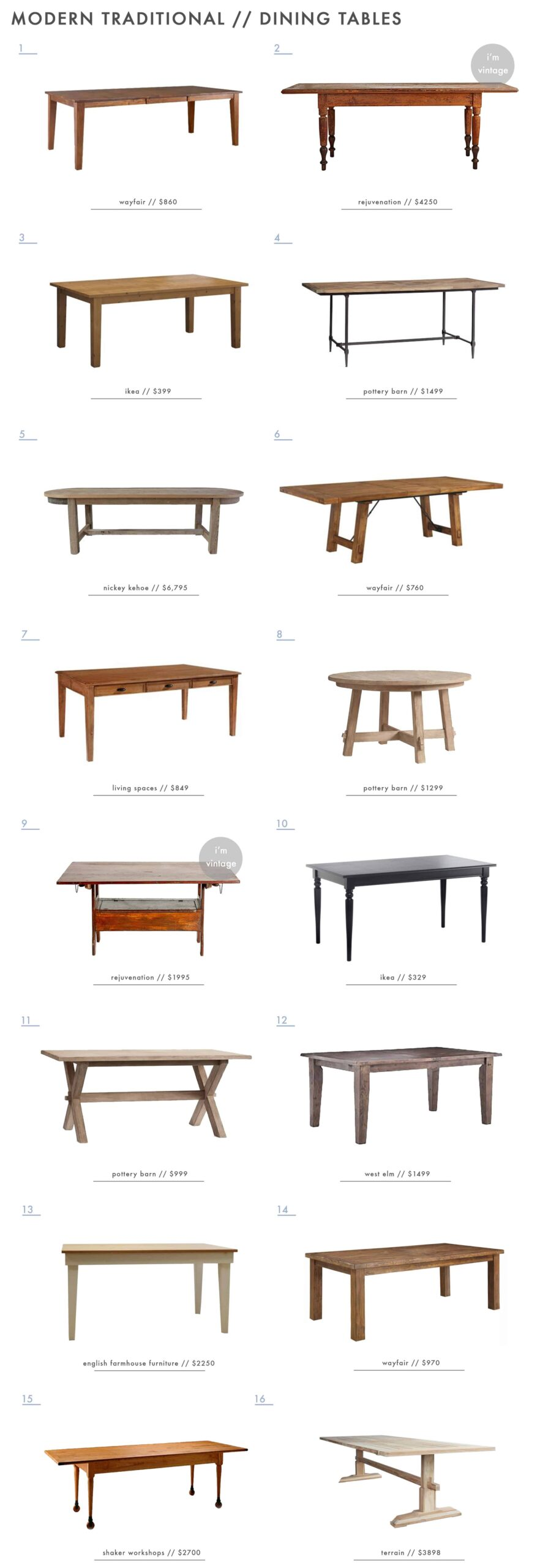 Emily Henderson Modern Simplified Traditional Furniture Dining Tables Roundup 1