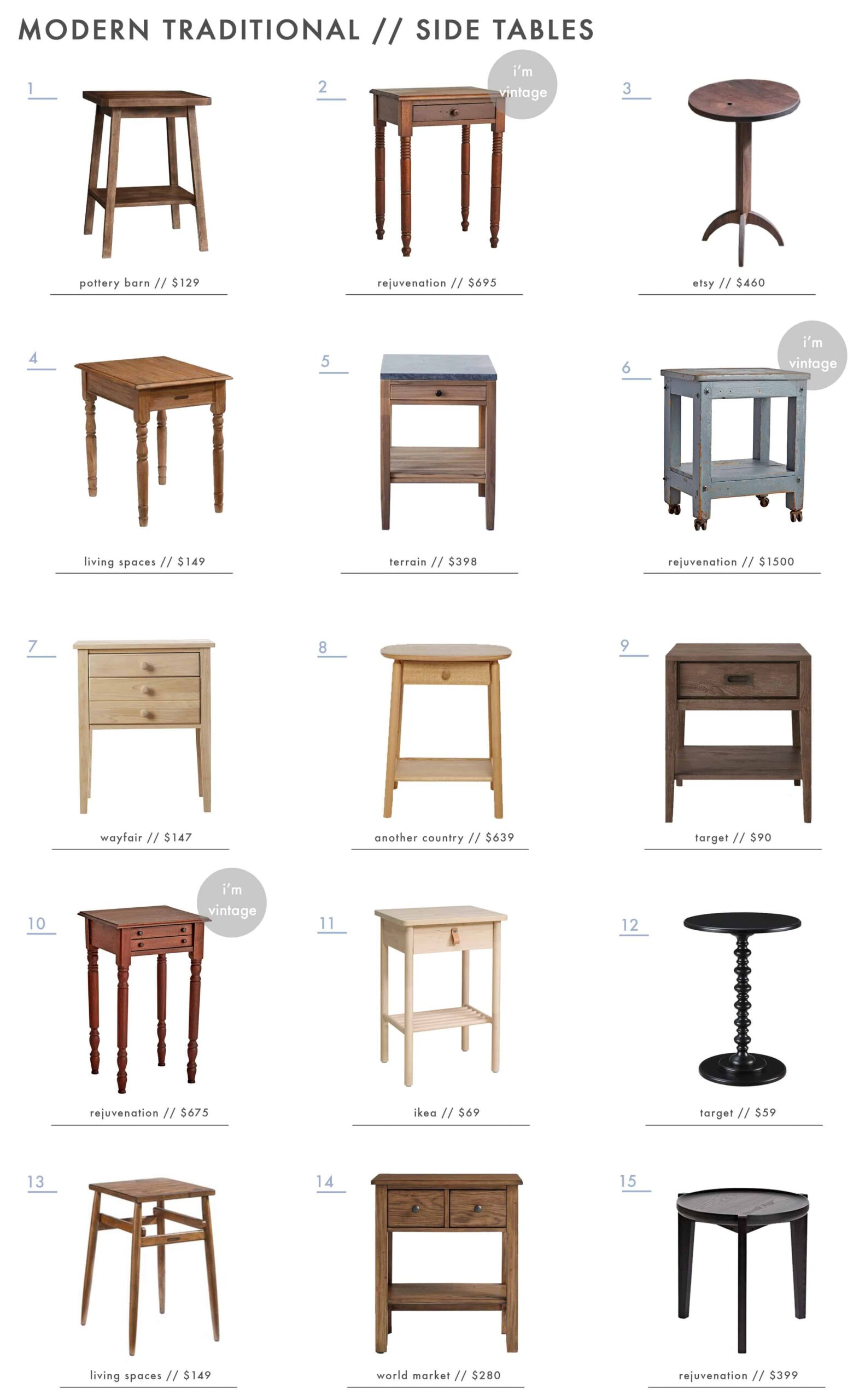 Emily Henderson Modern Simplified Traditional Furniture Side Tables Roundup 1
