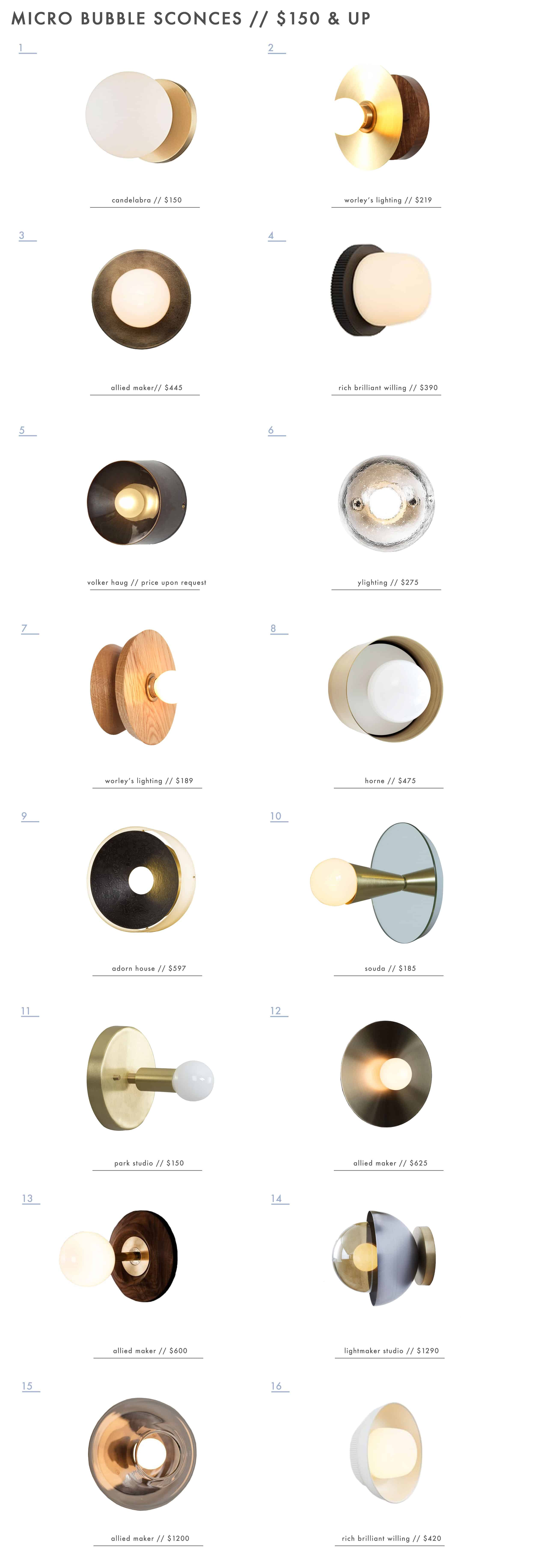 Small Round Sconces Under $150
