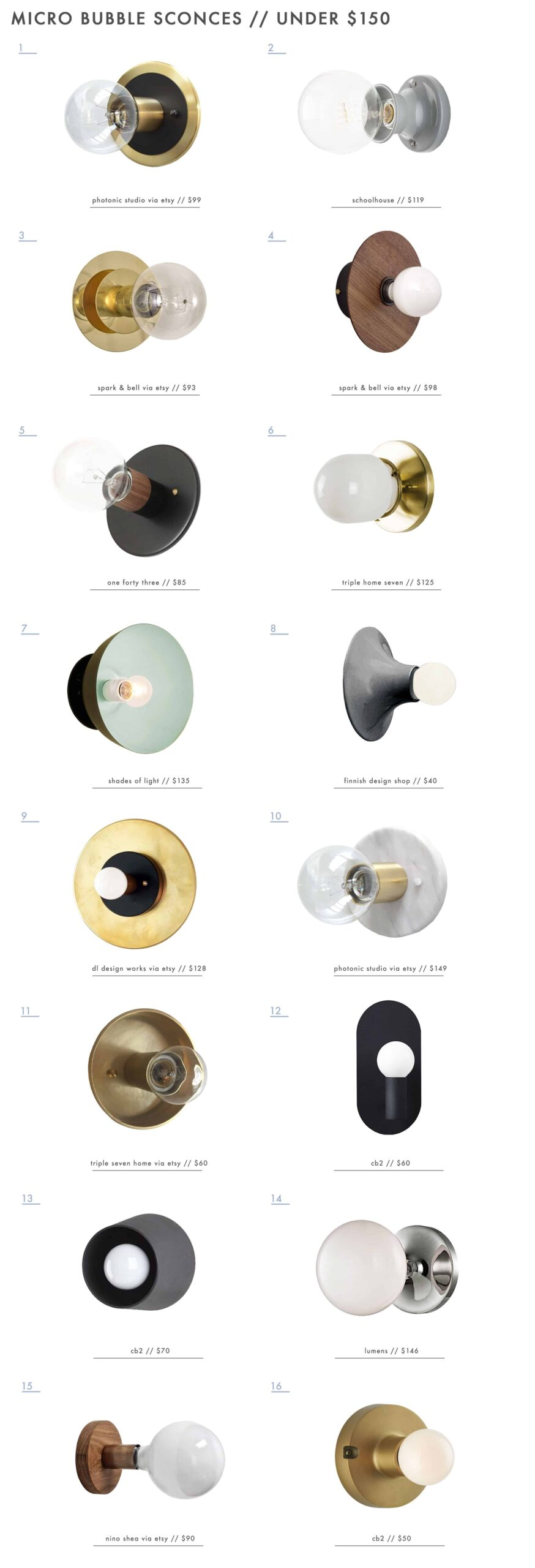 Small Round Sconces