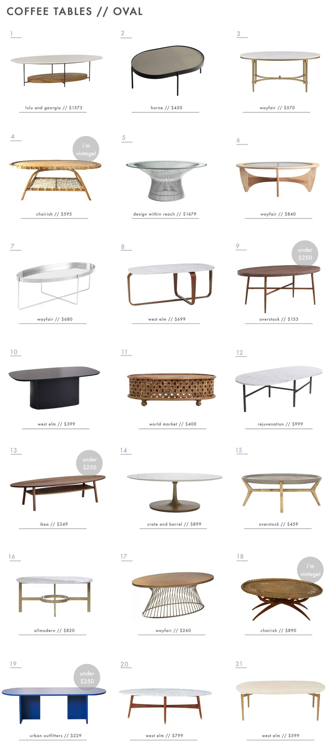 Best Oval Coffee Tables