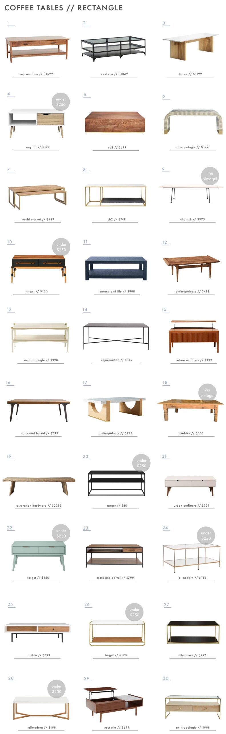 Emily Henderson Coffee Tables Roundup Retangle 1