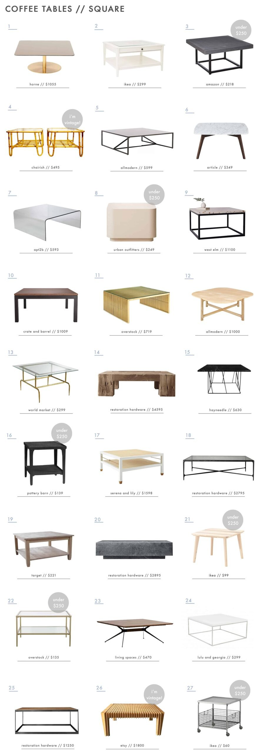 The Best Square Coffee Tables