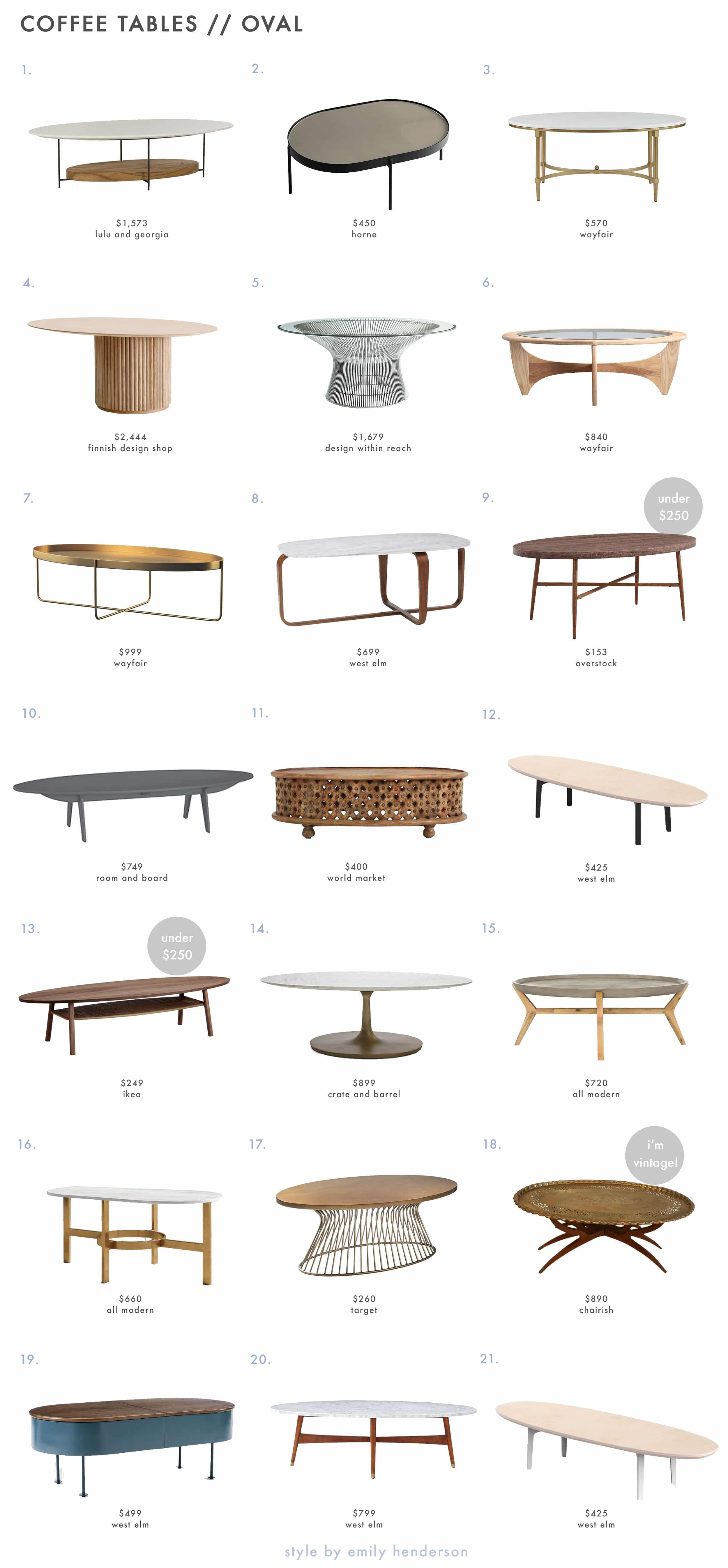 Coffee Tables Oval New