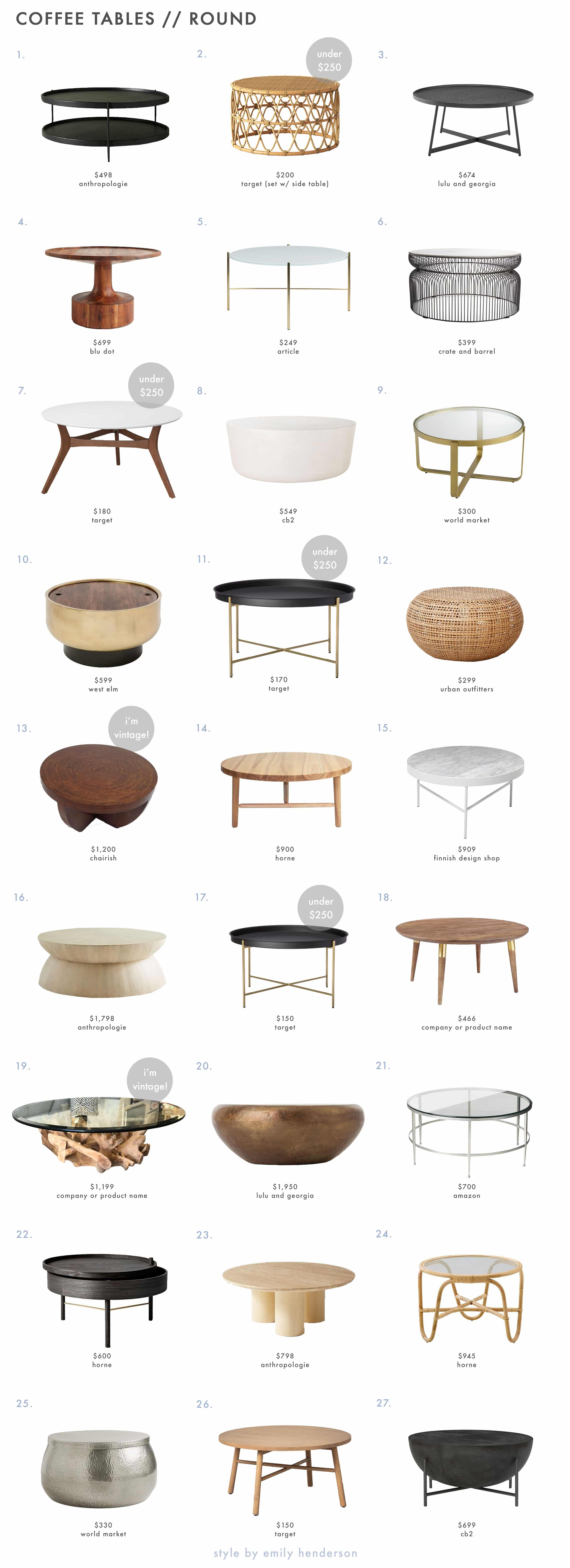 Rules For Picking A Coffee Table 105 Of Our Favorites For Every Space Emily Henderson