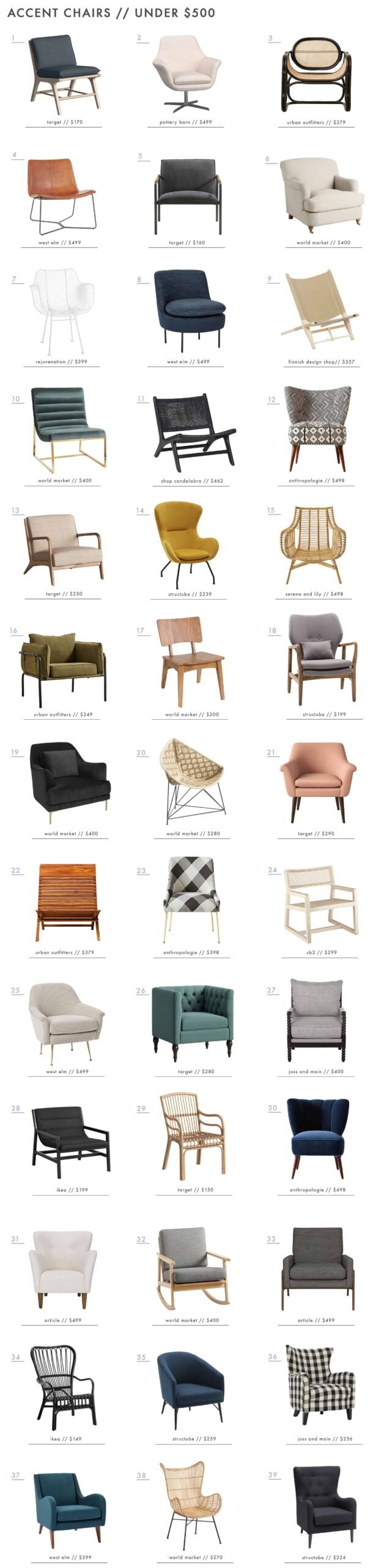 Emily Henderson Accent Chairs Under 500 Roundup