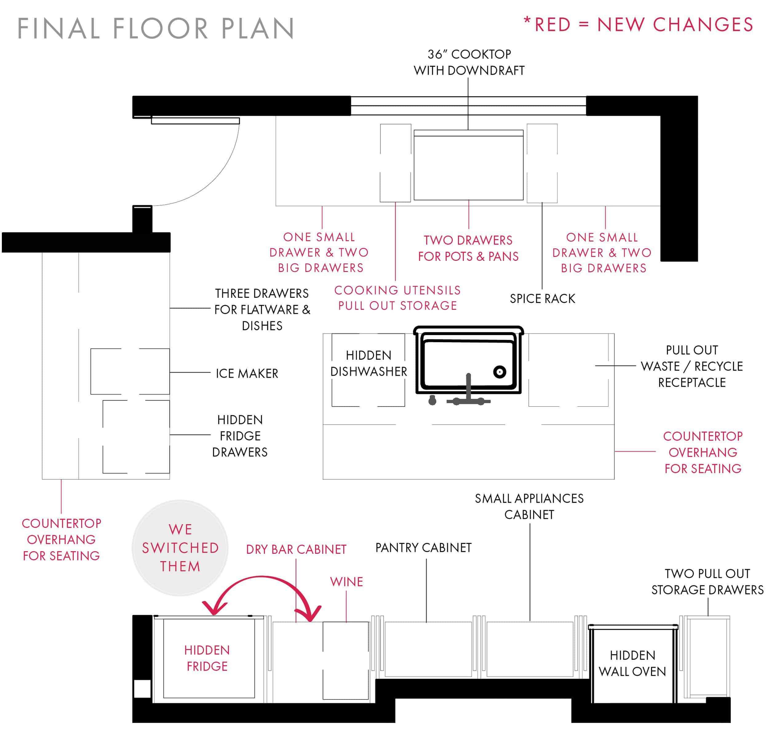 Emily Henderson Mountain Fixer Upper I Design You Decide Kitchen Plan With Notations 09.17.18 2
