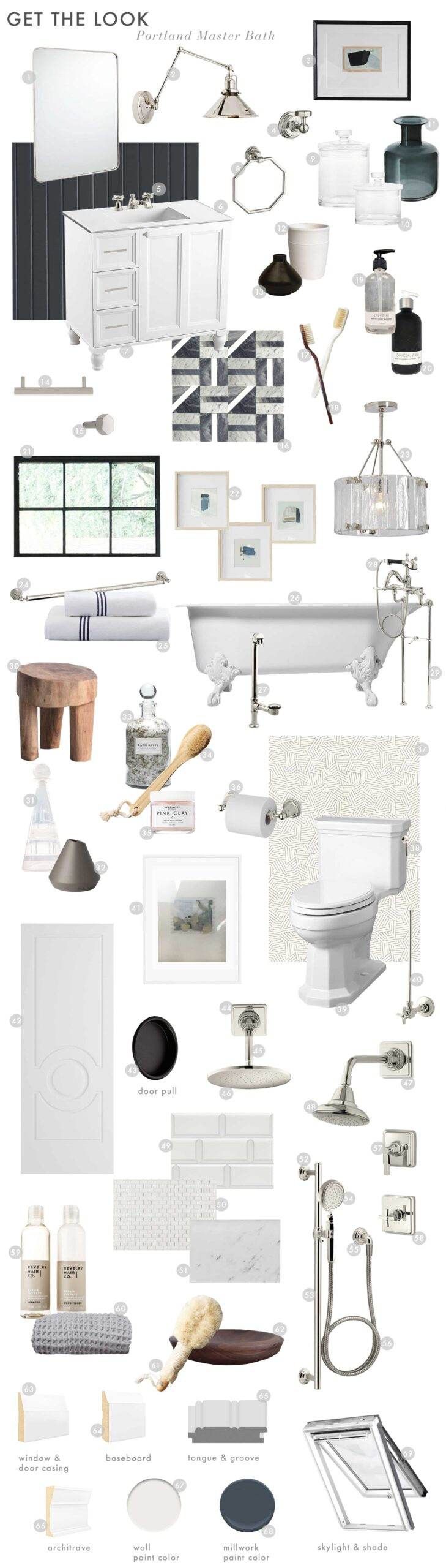 Emily Henderson Portland Traditional Master Bathroom Get The Look 2