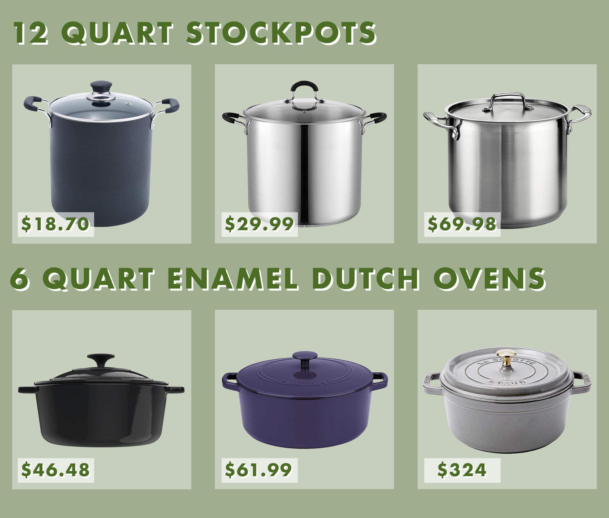 12 Quart Stockpot And 6 Quart Dutch Oven Grpahics