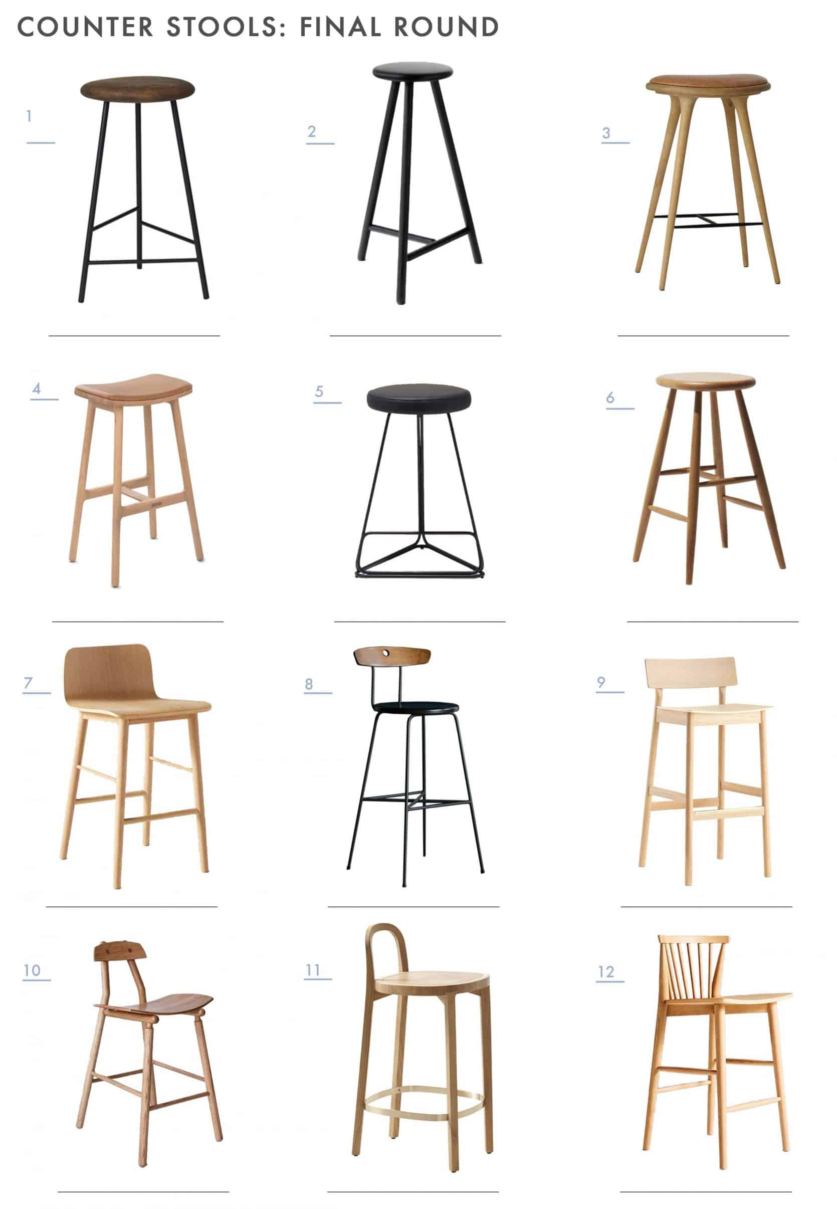 Emily Henderson Mountain Fixer Kitchen Counterstools Curated Mix Final Round 01