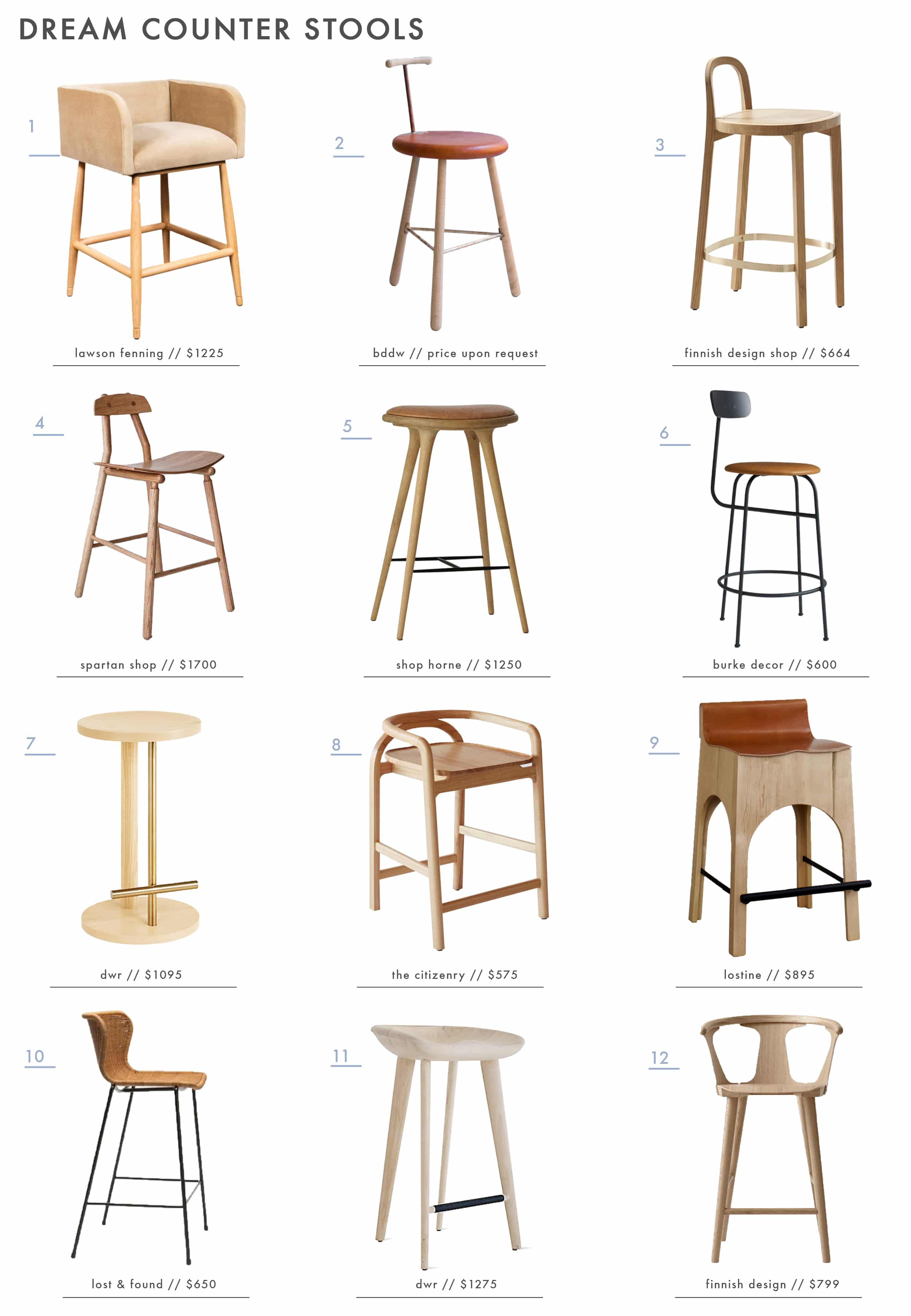 Emily Henderson Mountain Fixer Kitchen Counterstools Dream Stools