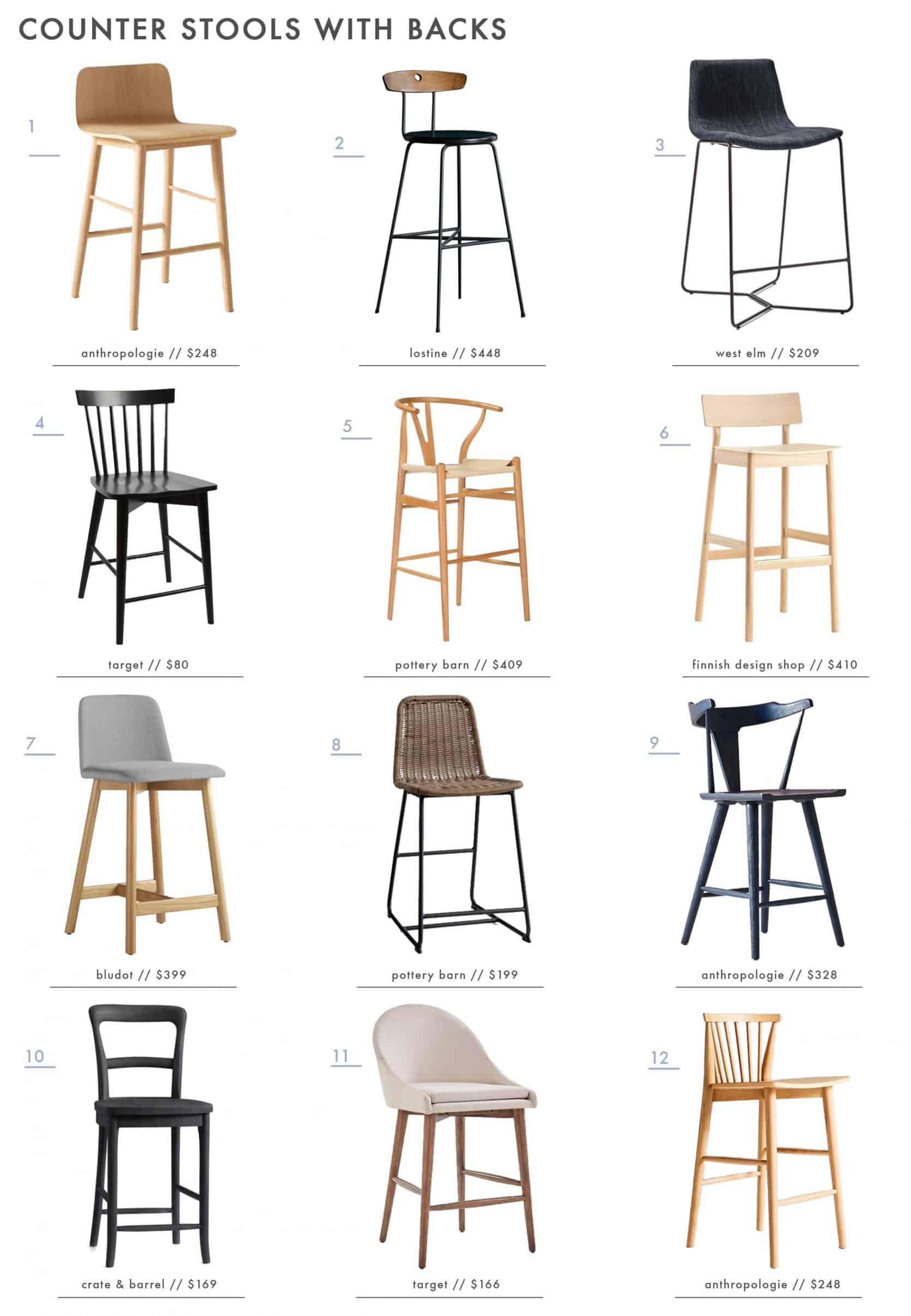 All The Counter Stools I Considered For the Mountain House Kitchen