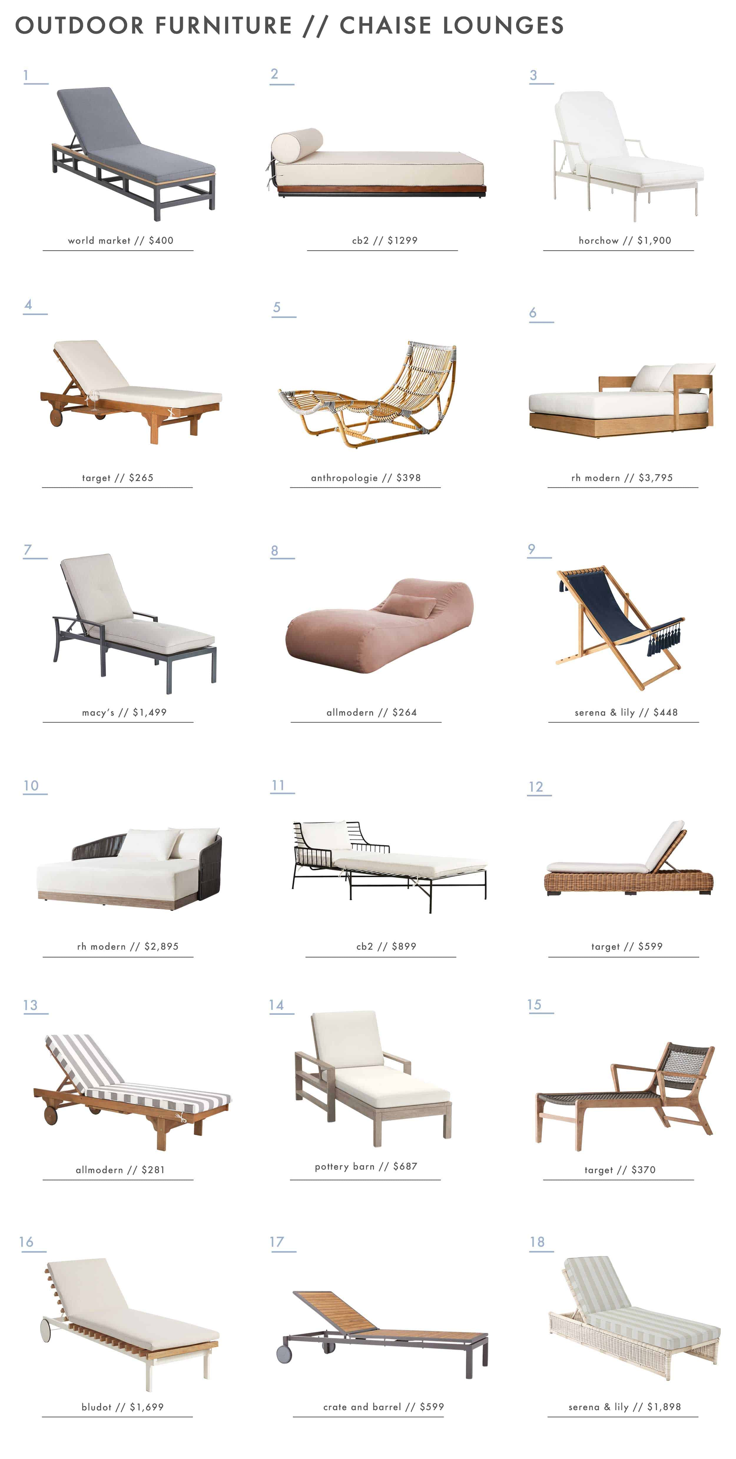 Emily Henderson Outdoor Furniture Outdoor Chaise Lounges