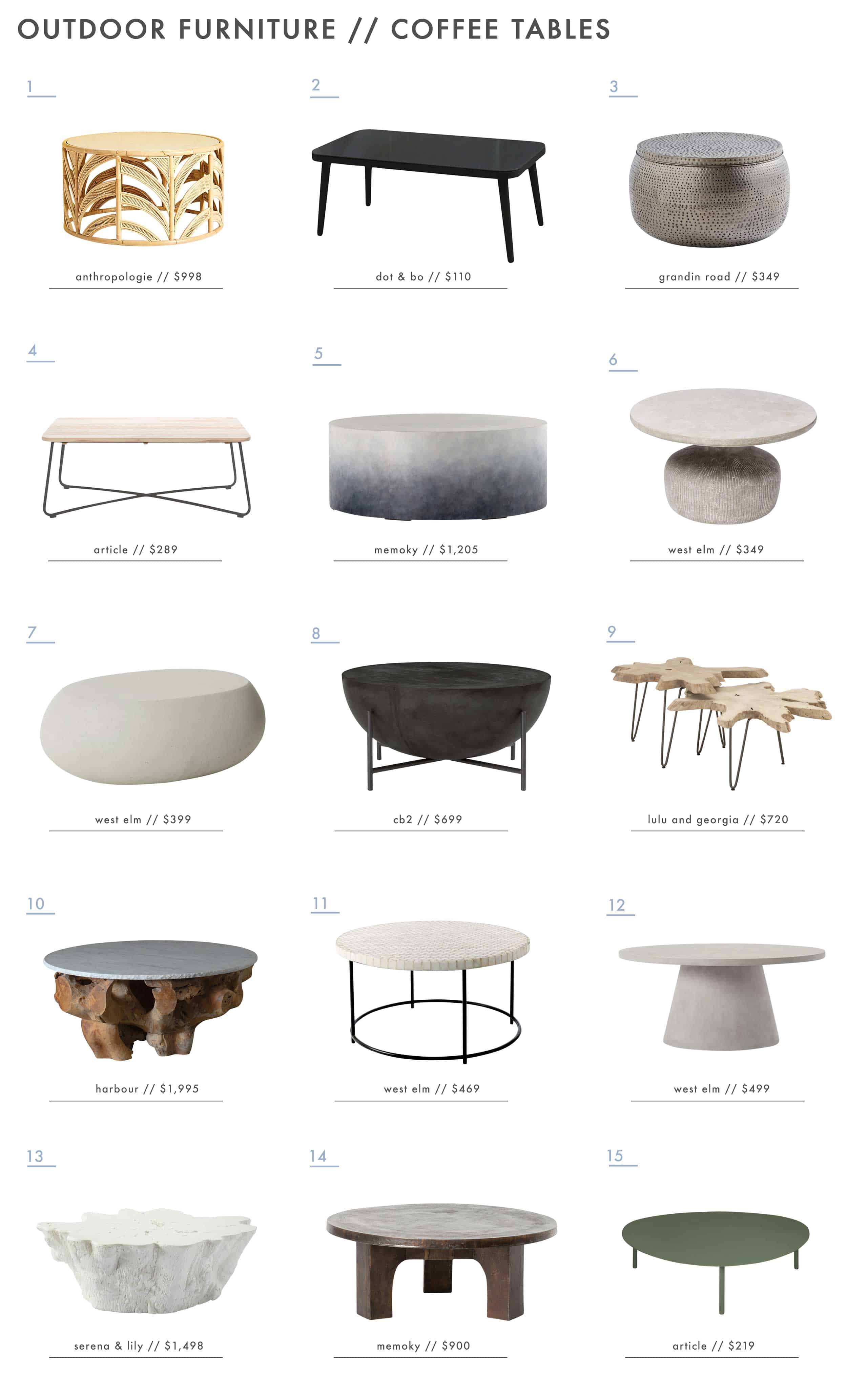 Emily Henderson Outdoor Furniture Outdoor Coffee Tables