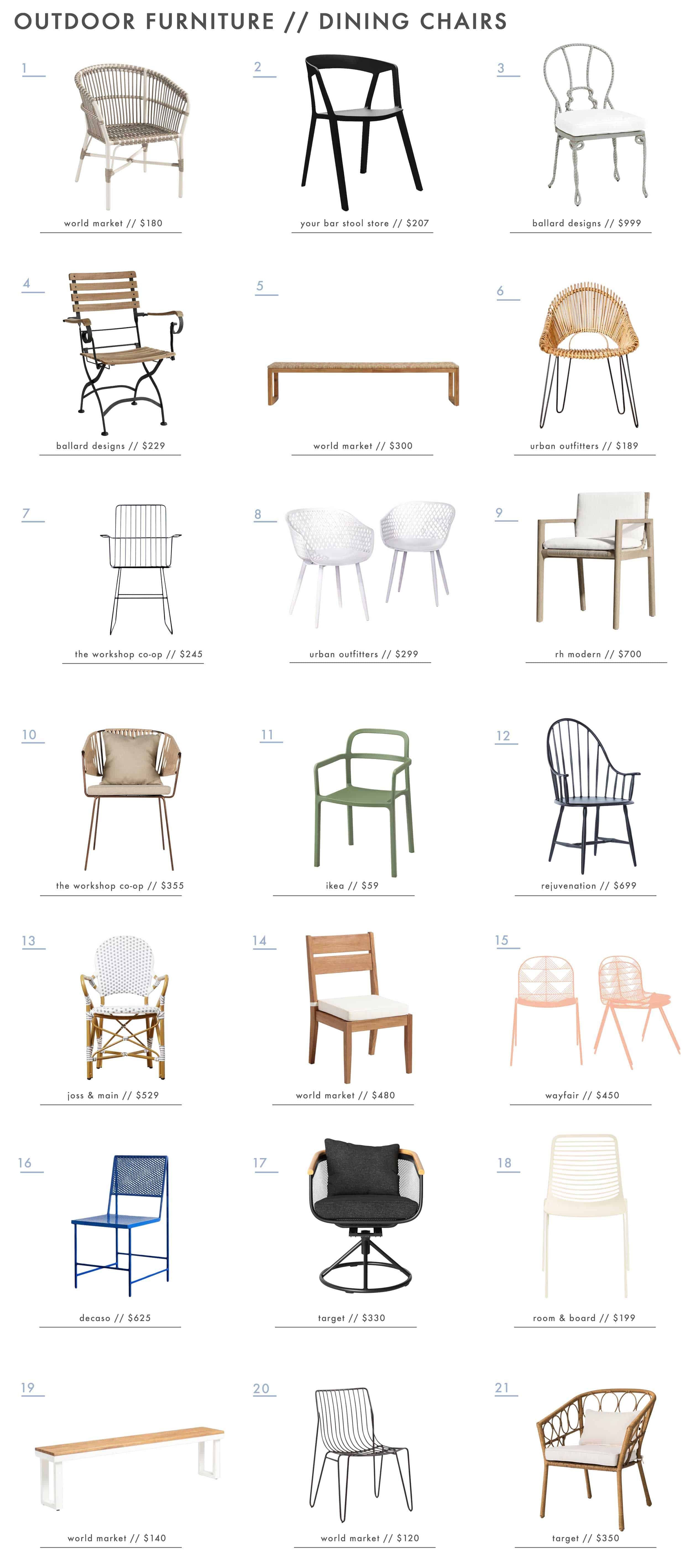 Set Giardino Rattan Ikea.130 Of Our Favorite Patio Outdoor Furniture Picks To Get Summer