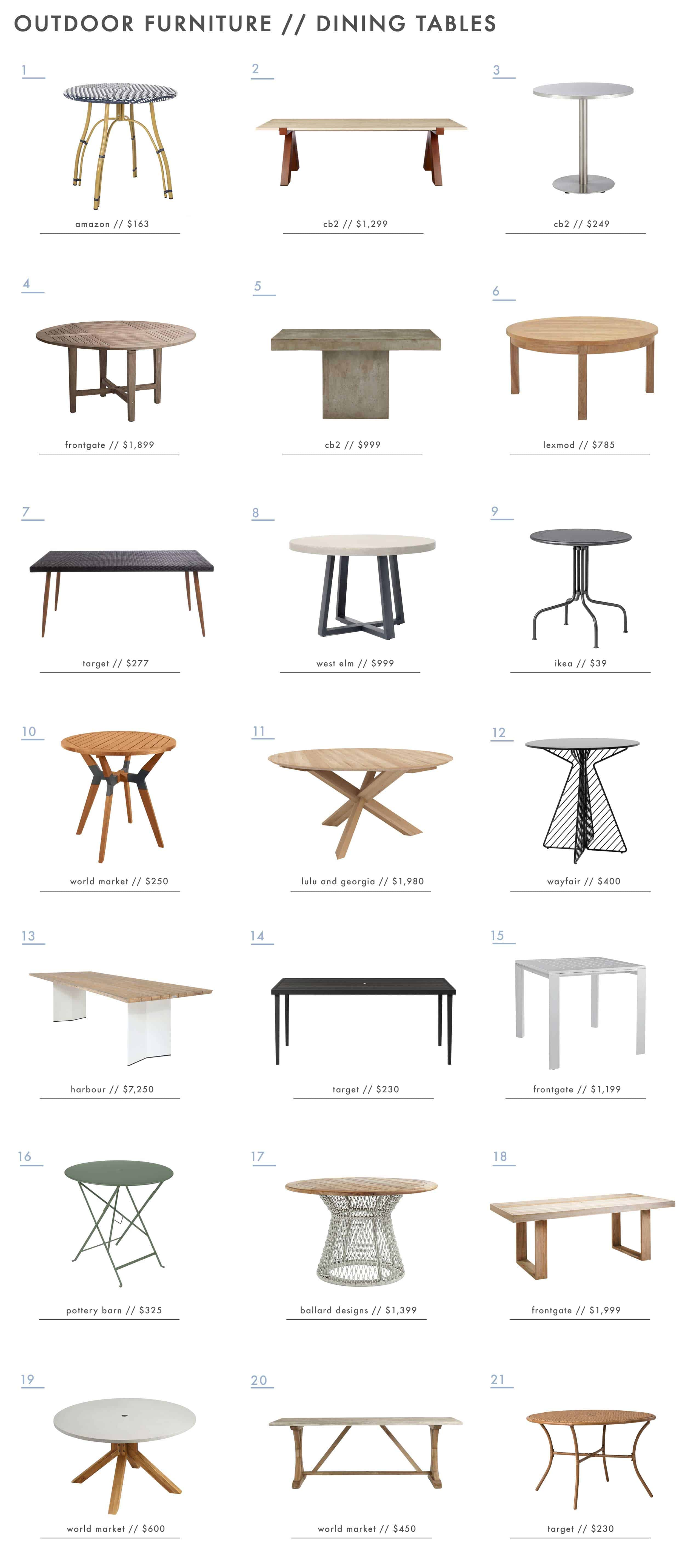 Emily Henderson Outdoor Furniture Outdoor Dining Tables