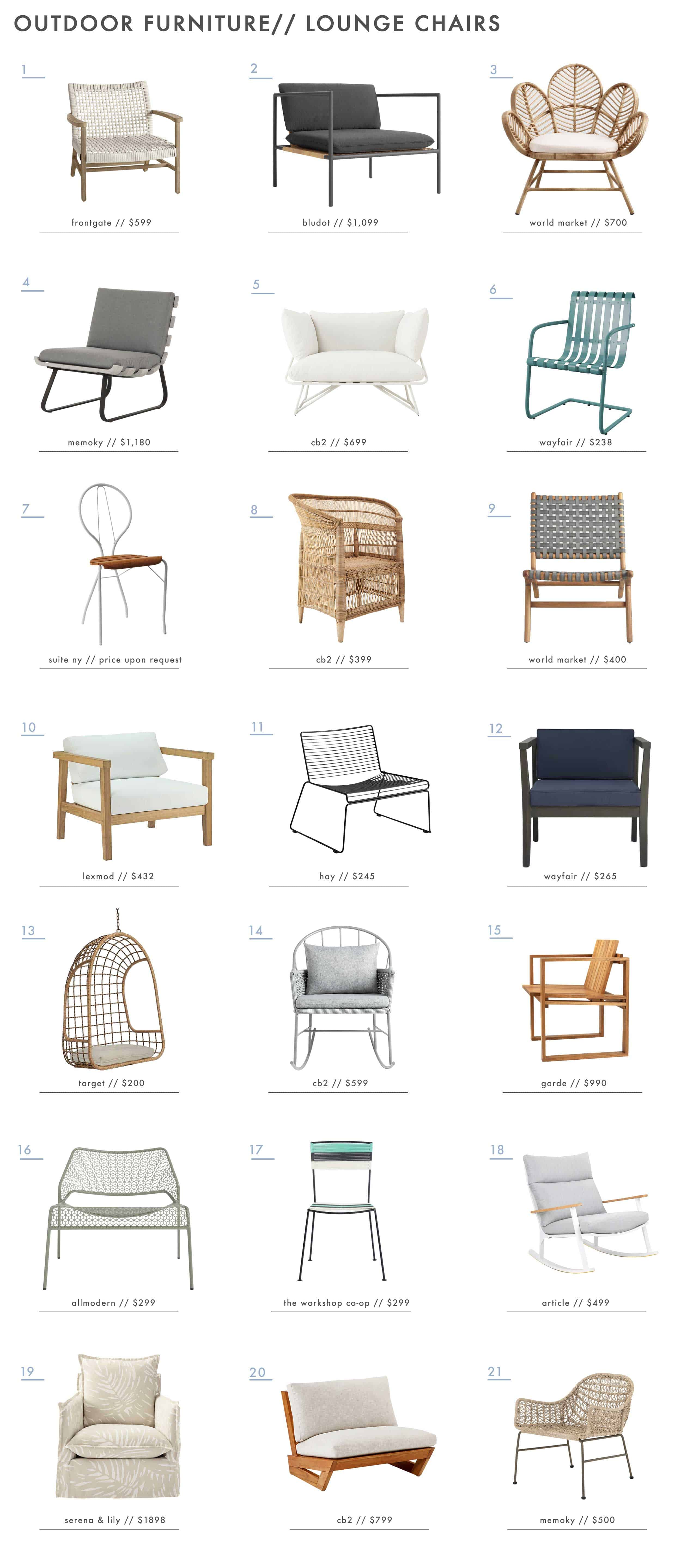 Emily Henderson Outdoor Furniture Outdoor Lounge Chairs1