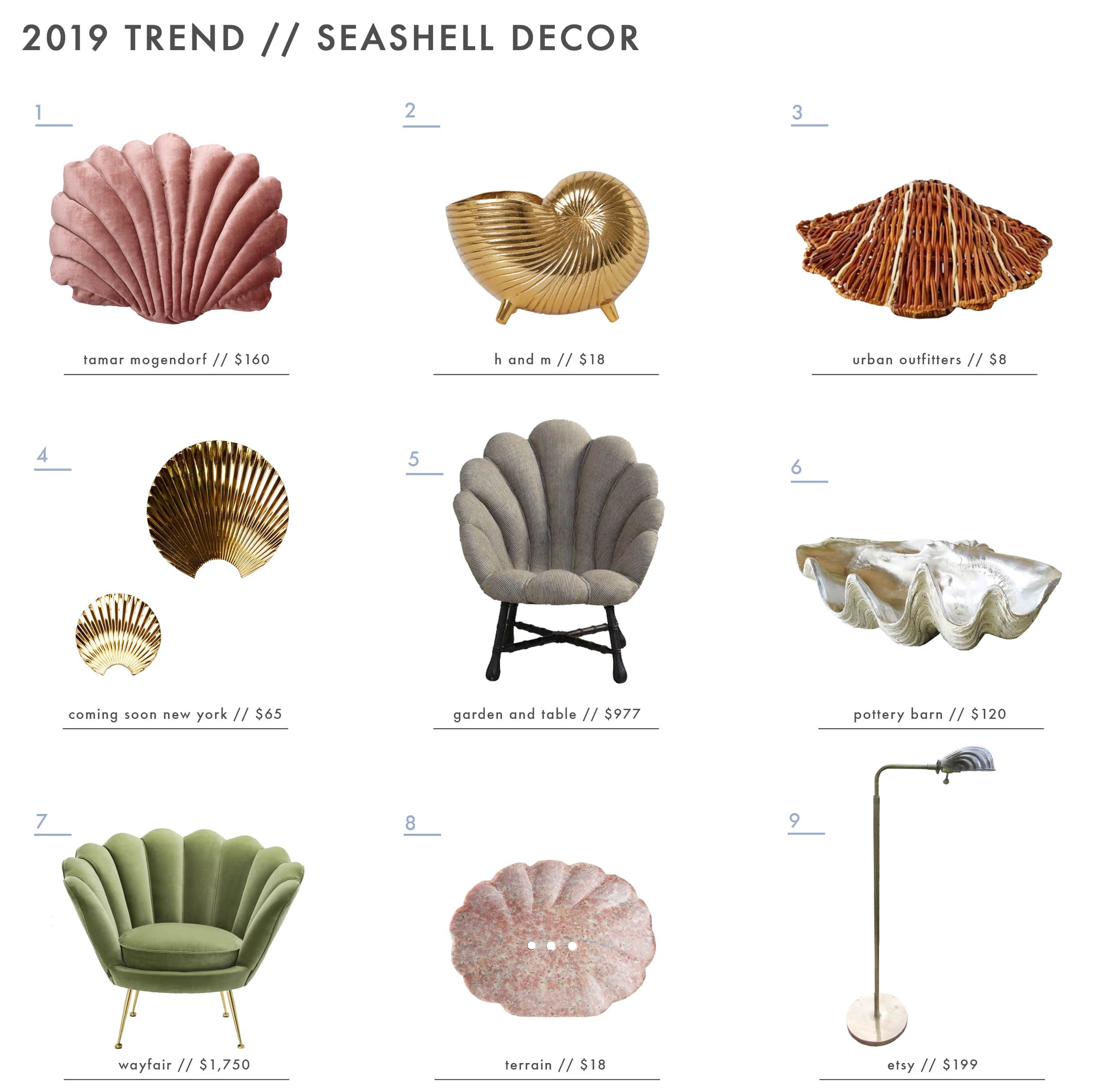 Emily Henderson Trends 2019 Product Roundup