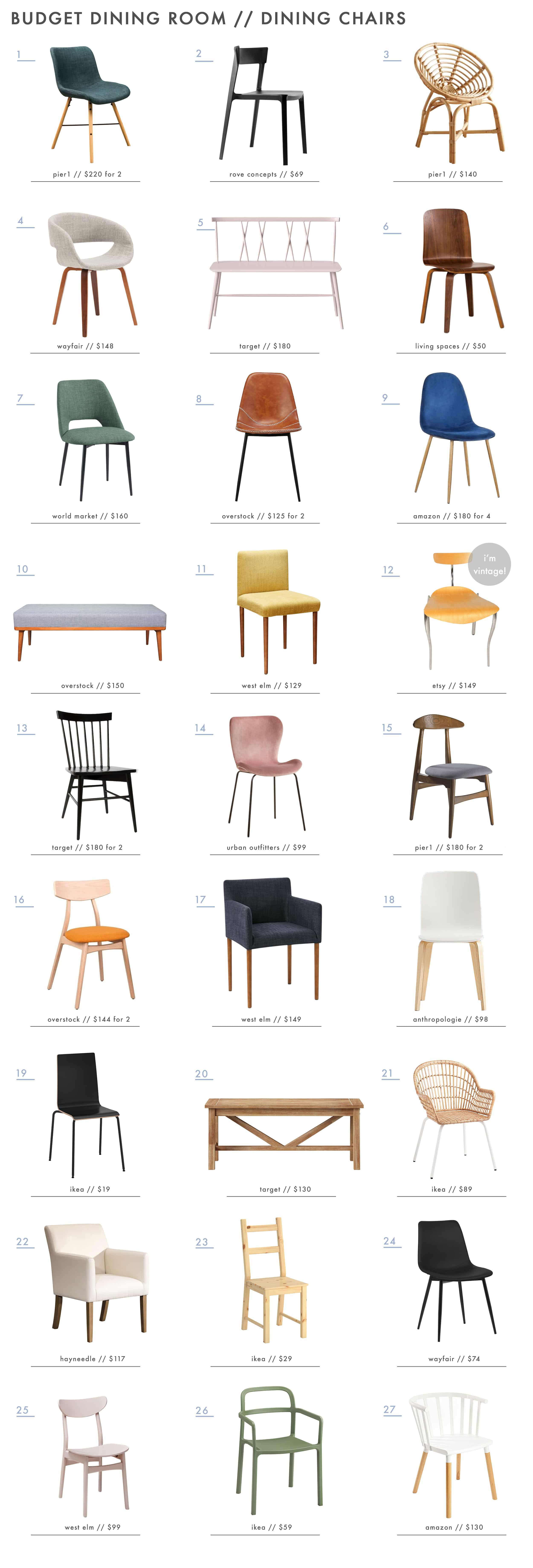Affordable But Stylish Dining Room, Cute Dining Room Chairs