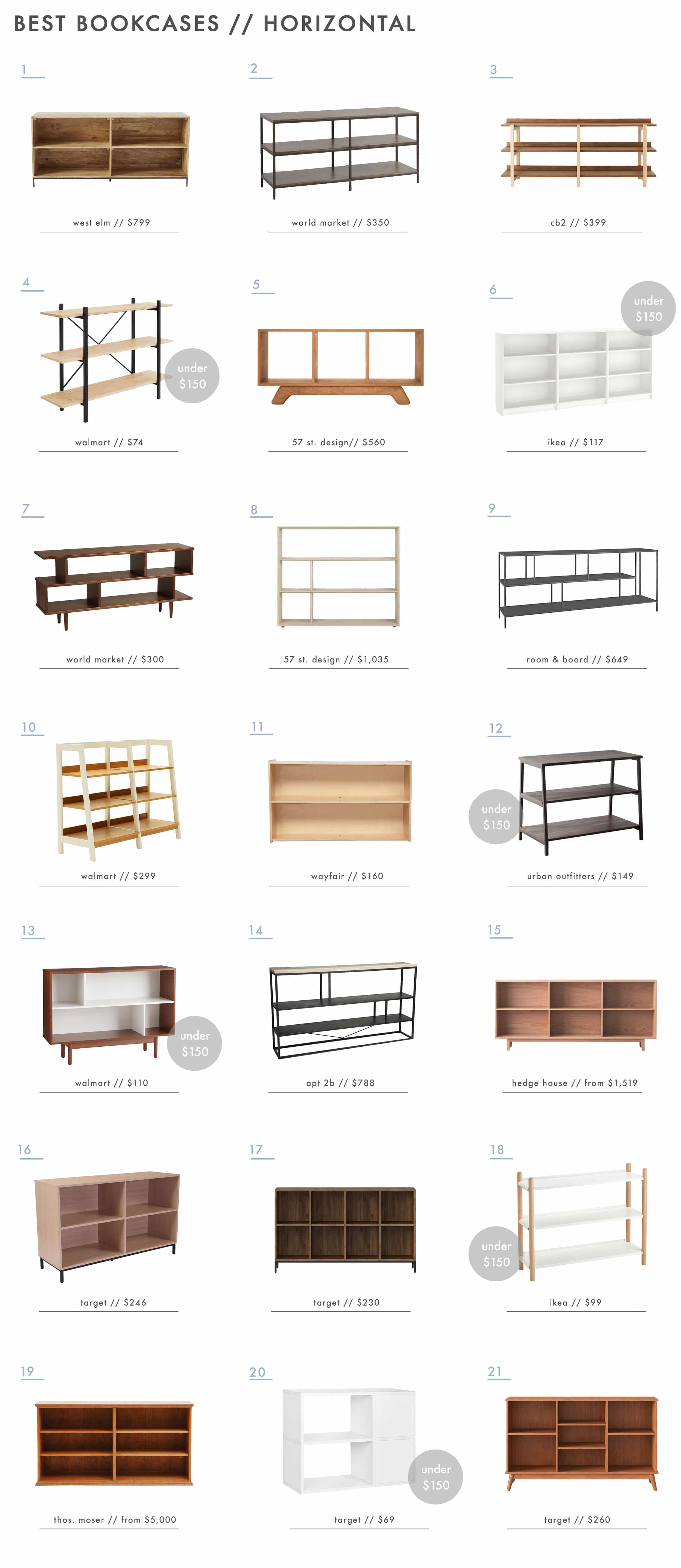 Emily Henderson Roundups Best Bookcases Horizontal New