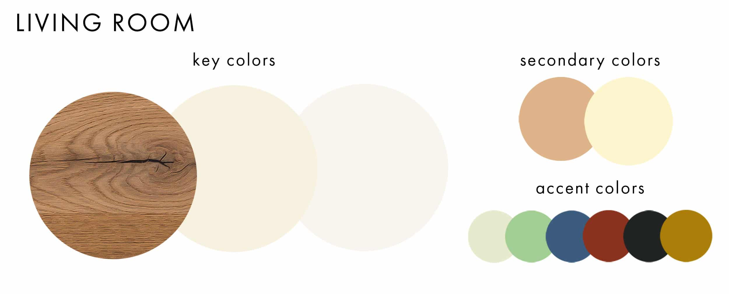 Living Room Color Pallete New