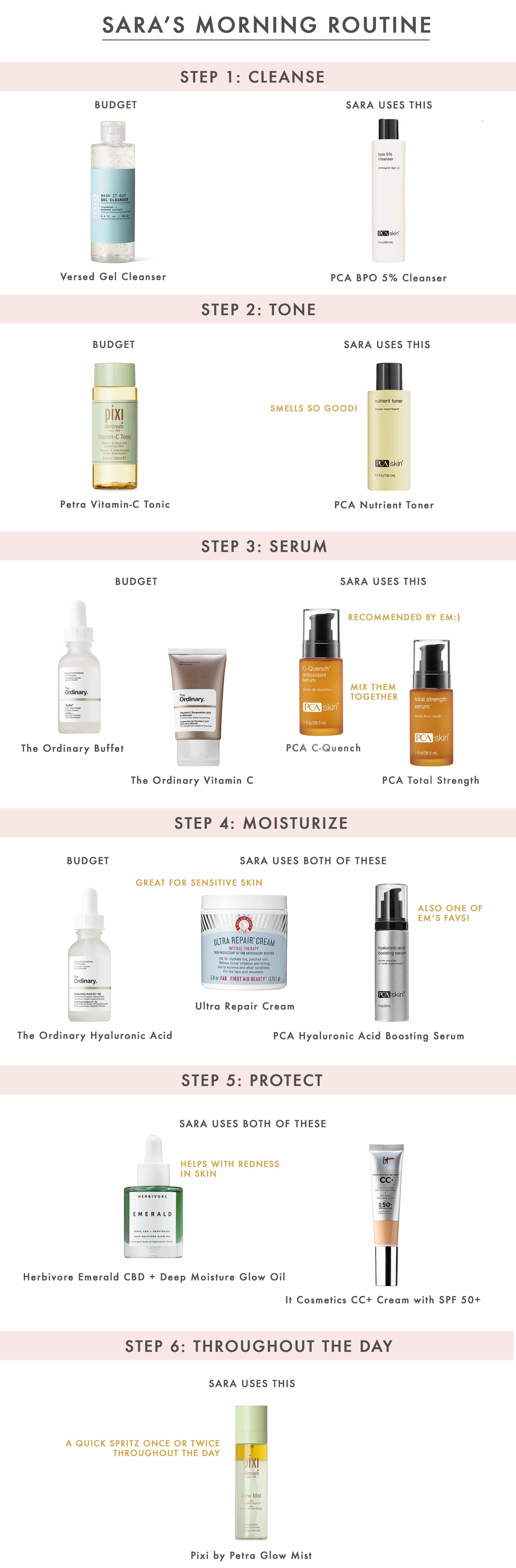 Emily Henderson Sara Beauty Skincare Graphic Morning Routine 2
