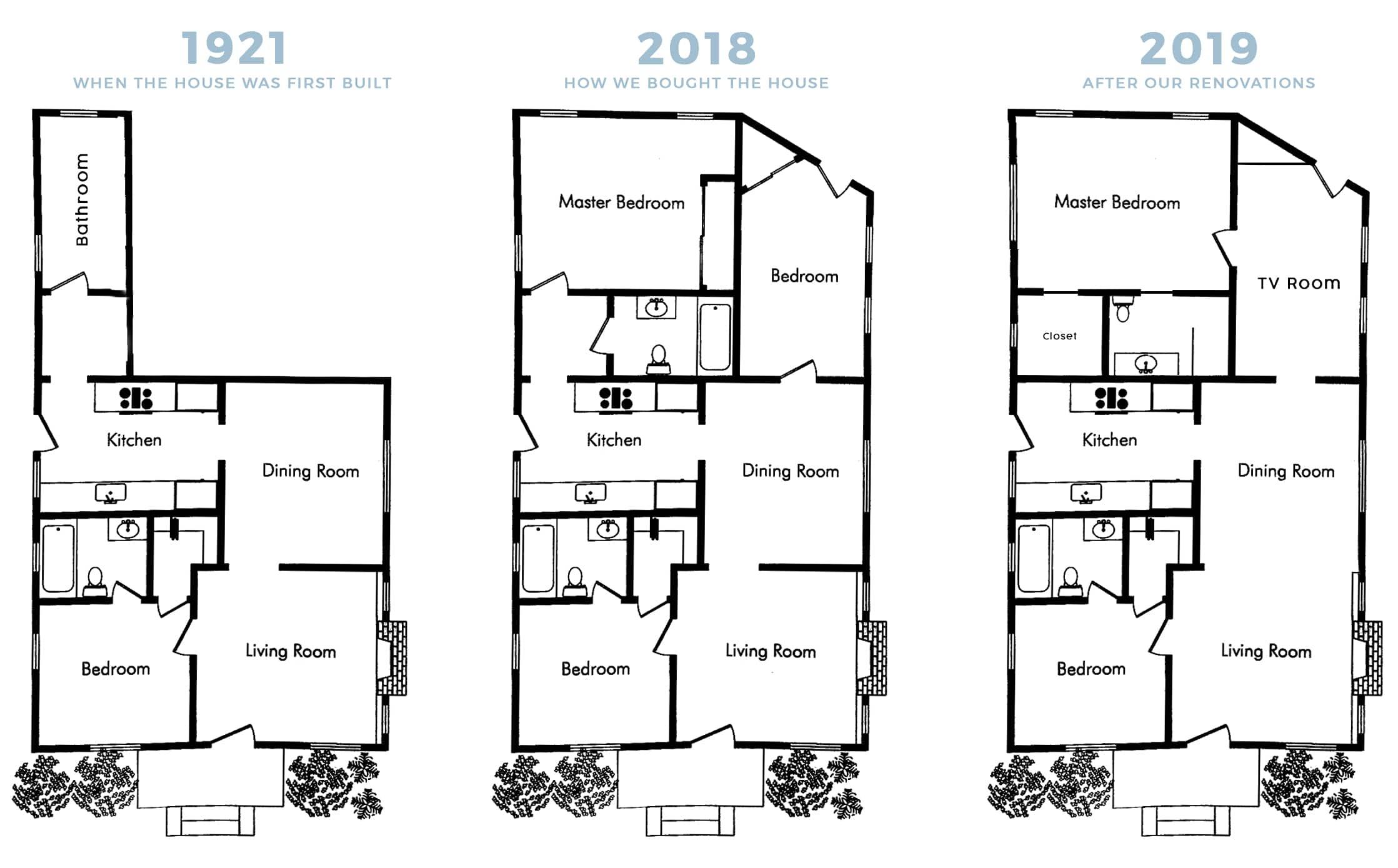 House Renovation History