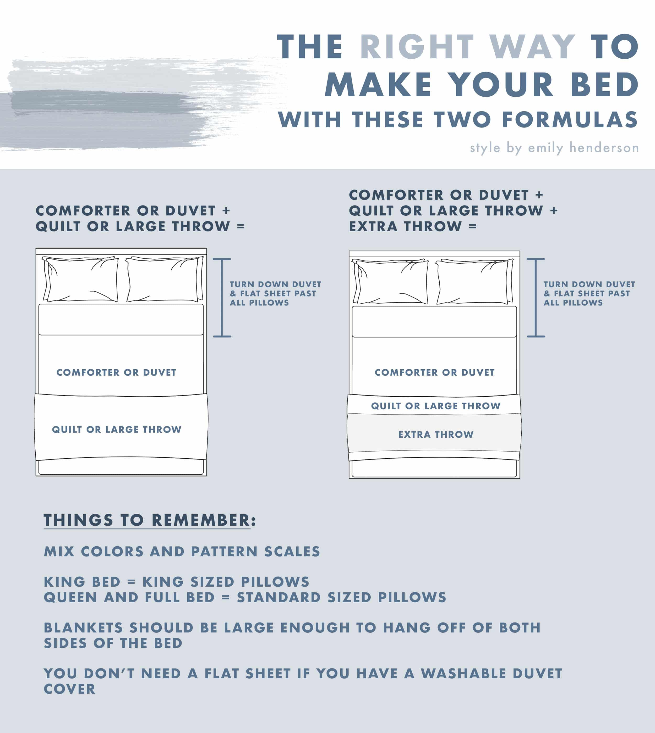 Emily Henderson How To Make A Bed Bedding Rules 1
