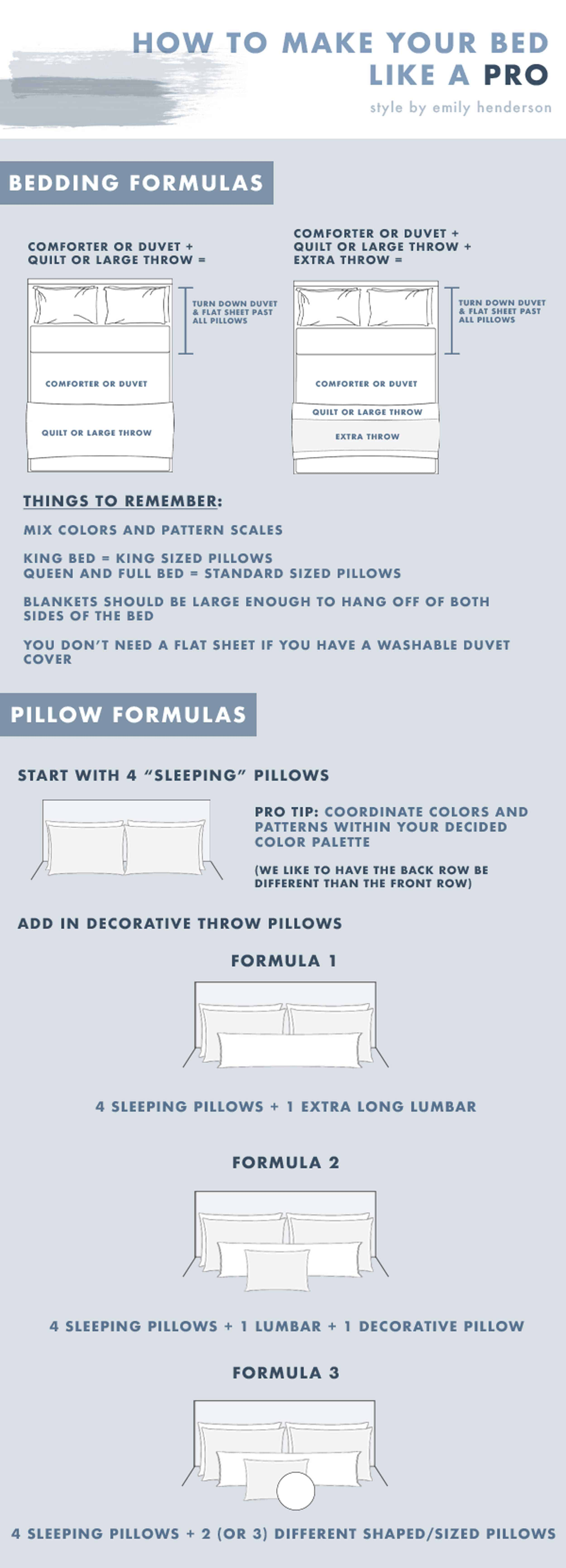 Emily Henderson How To Make A Bed 30