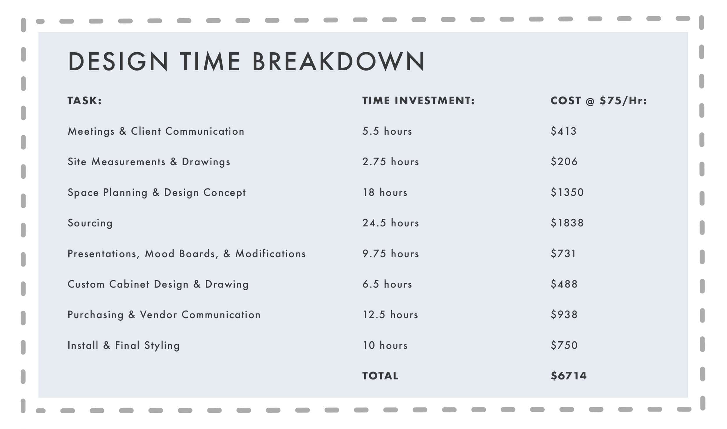 Inside The Design Process How Much It Really Costs To Work With A Designer Emily Henderson