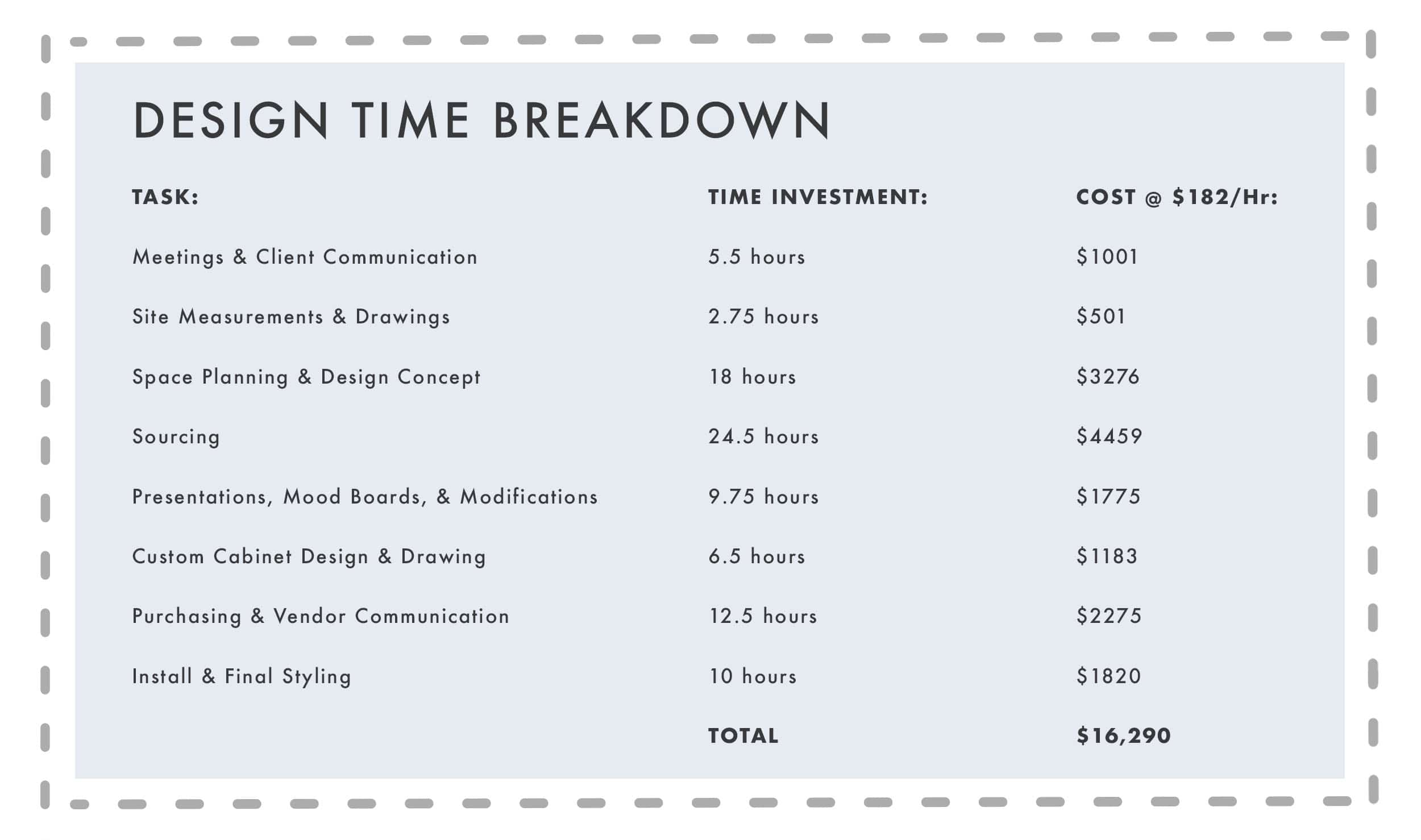 Emily Henderson how much it really costs to work with a designer6