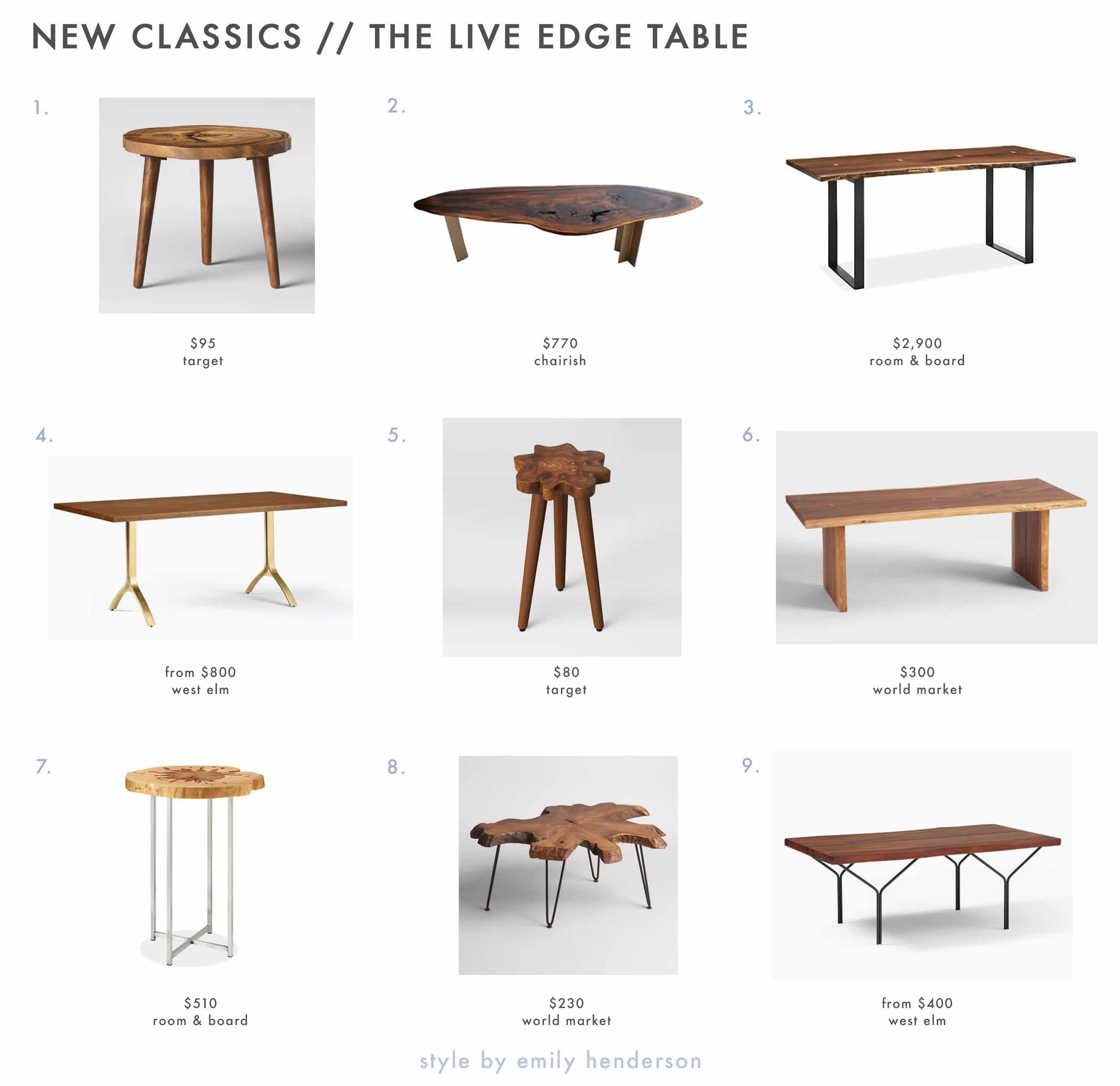 New Classics Tables 2