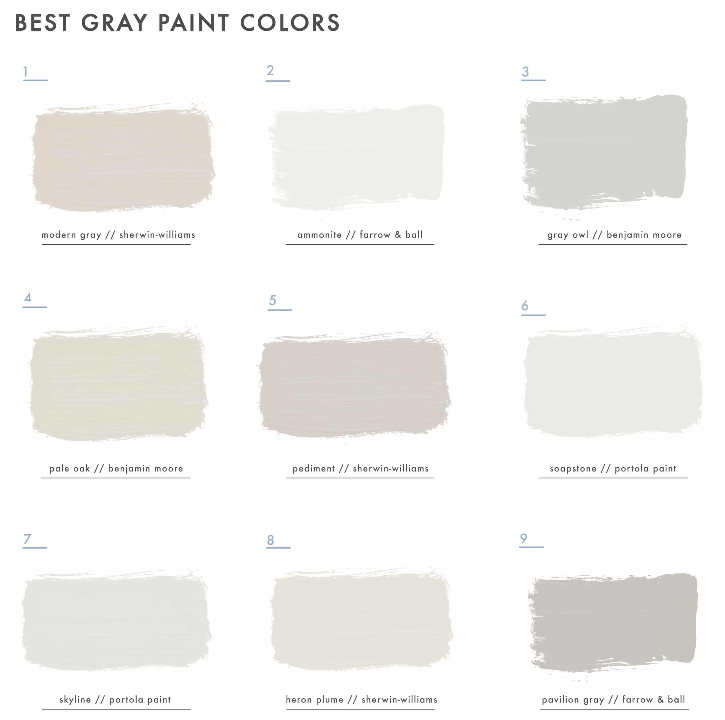 Are We Done With Gray We Explore A How Do You Pick The Right Gray Paint Tutorial Emily Henderson