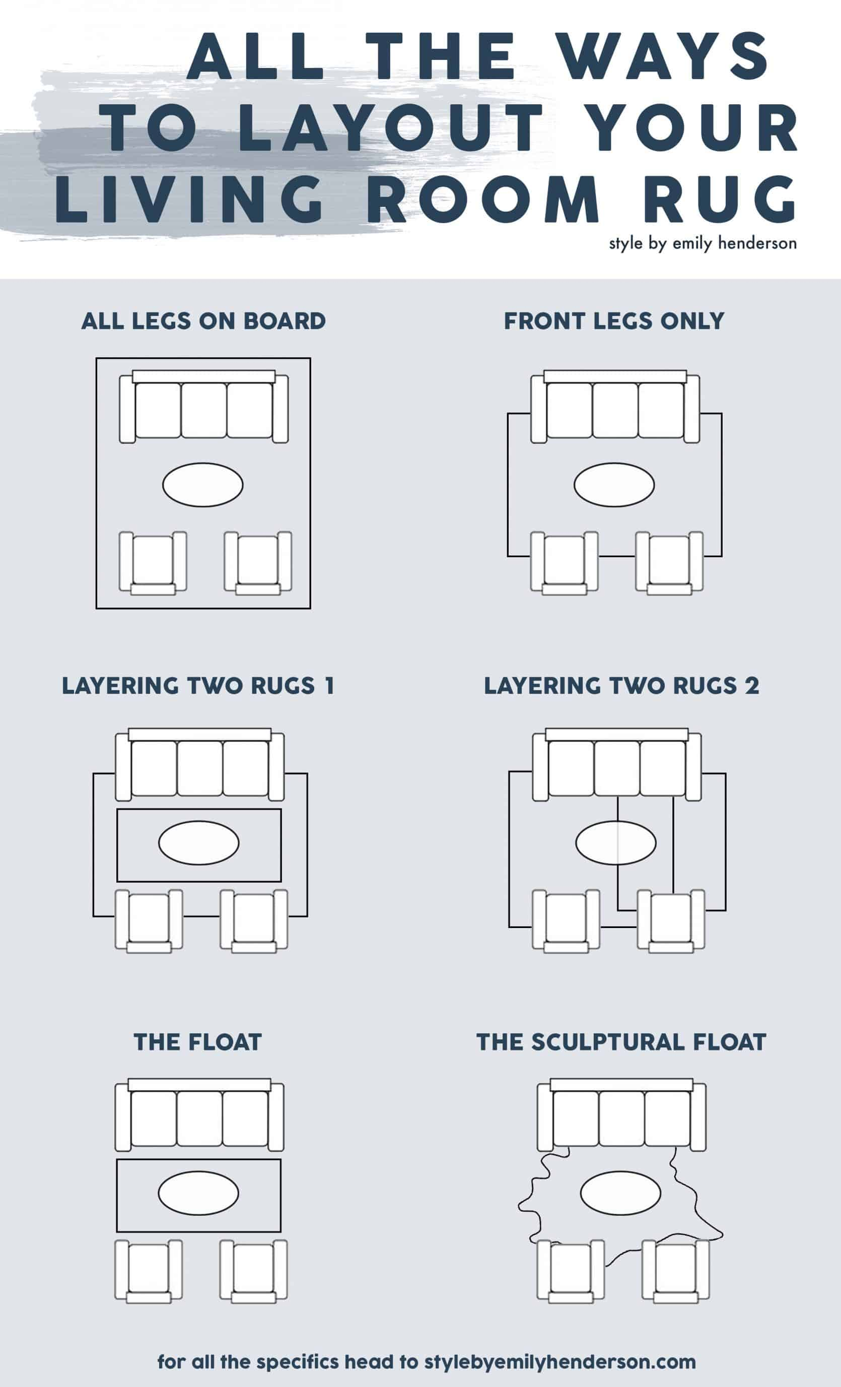 How To Choose The Right Rug Size For Your Living Room 5 Formulas Guaranteed To Work Emily Henderson