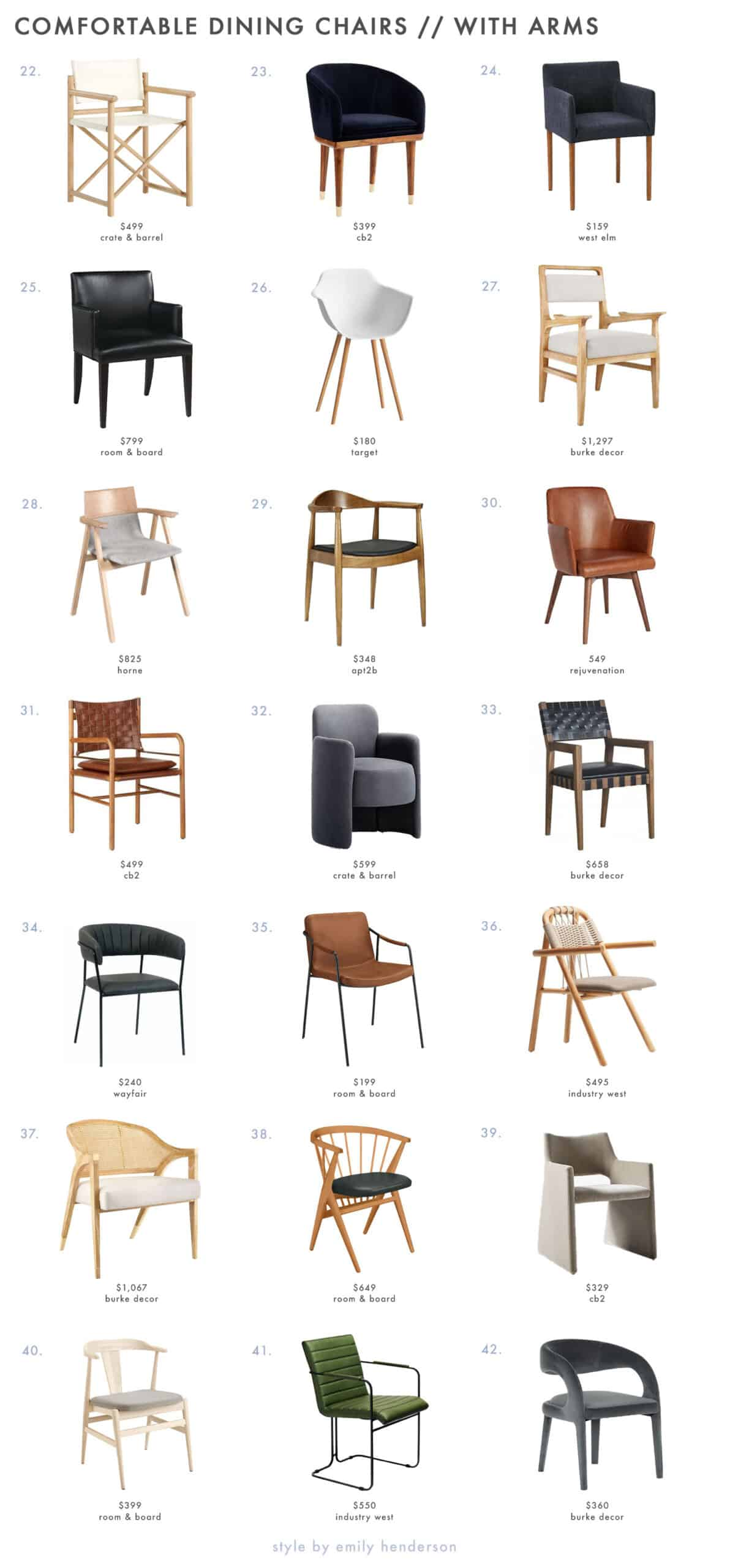 10 Dining Chairs that Meet All Your Comfort Needs + Rules for