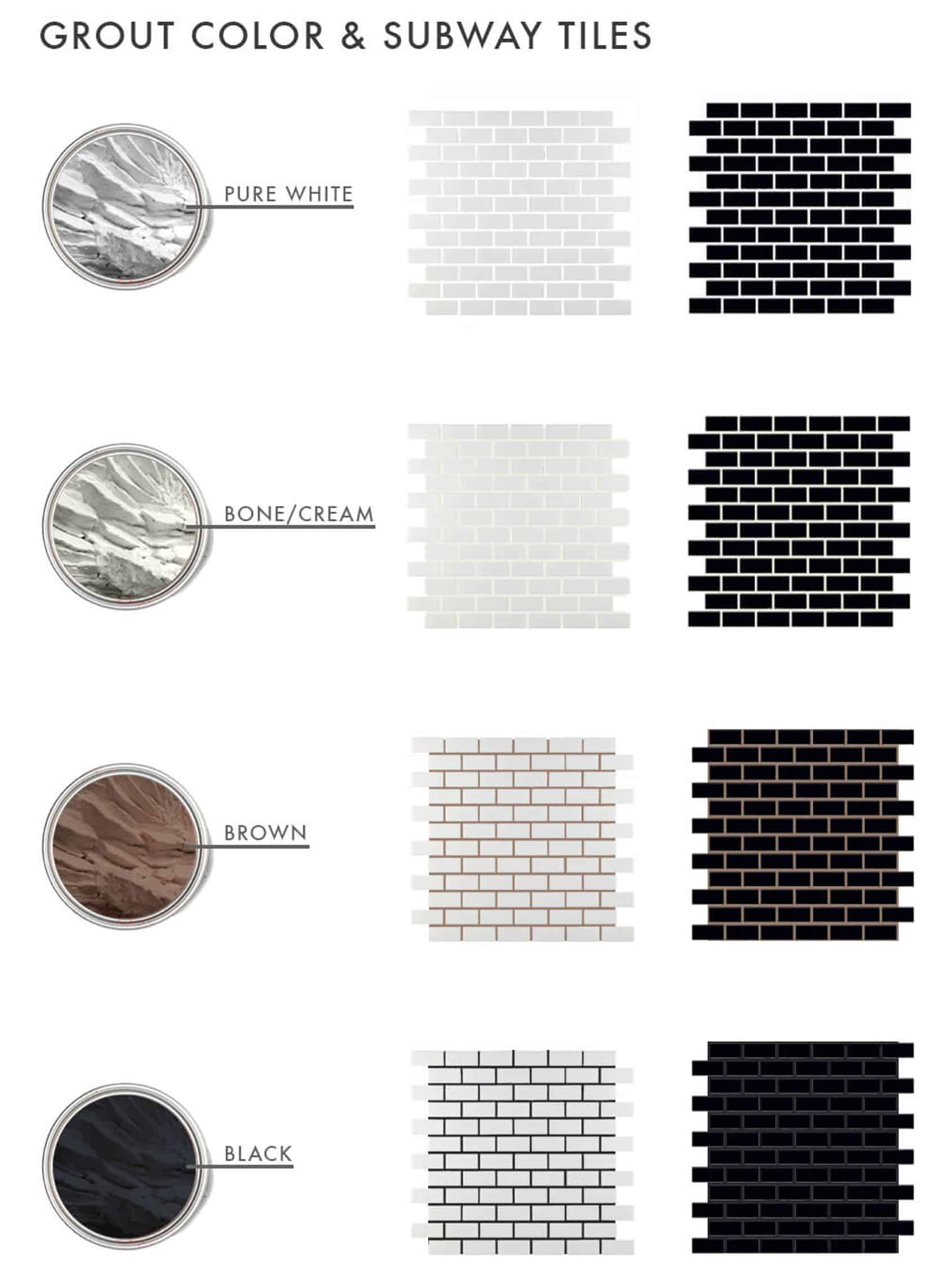 Image of: The Difference Grout Color Can Make To Your Tiles Emily Henderson