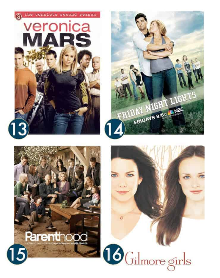 best tv shows to watch pregnant