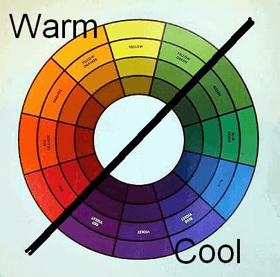 warm and cool color wheel